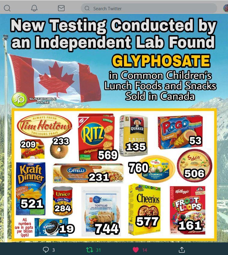 Glyfosaat in voedsel voor kinderen in Canada